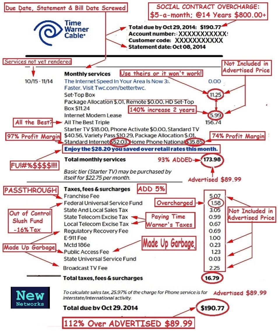 Time Warner Cable Telephone Wiring Diagram For Internet Phone
